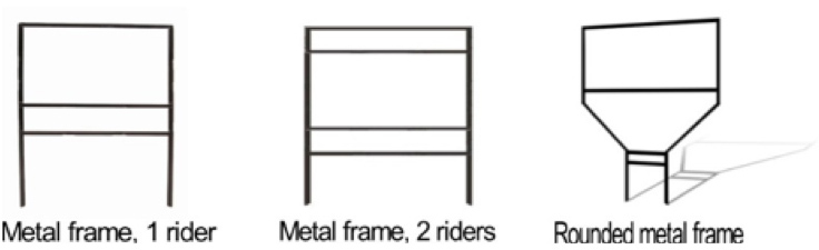 metalframes