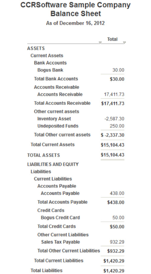 what is quickbooks and how businesses use it. Black Bedroom Furniture Sets. Home Design Ideas