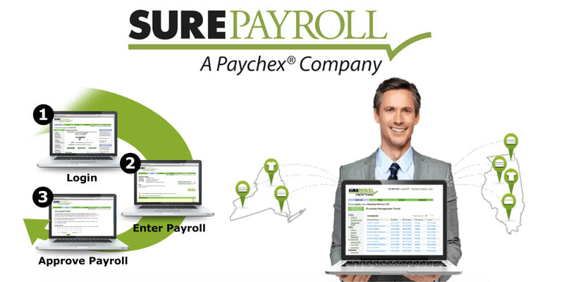 surepayroll-review