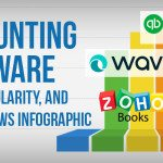 accounting-software-infographic