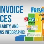best-invoice-sevices