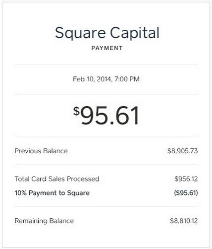 Square Capital Image001