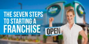 The 7 Steps to Starting a Franchise