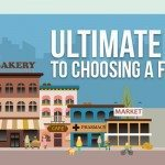 Ultimate-guide-to-choosing-franchise