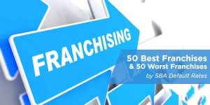 50 Best Franchises & 50 Worst Franchises by SBA Default Rates