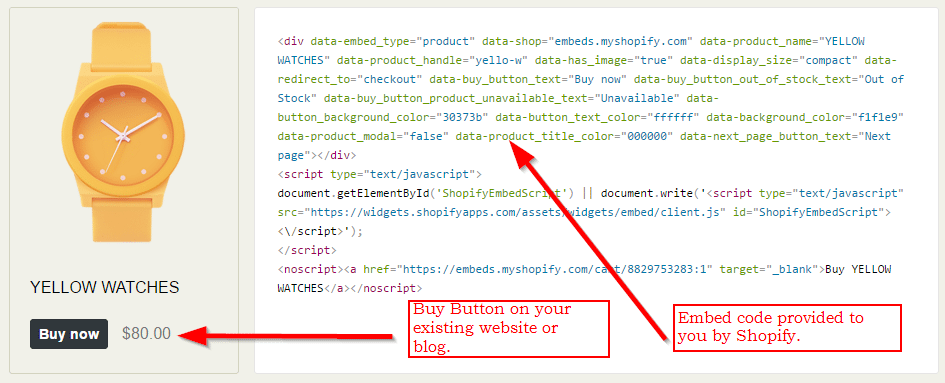 Shopify Buy Button