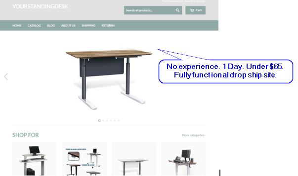 Open a Drop Shopping Store Using Shopify