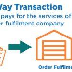 One-Way-Transaction