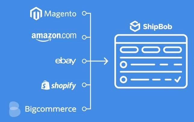 Integrations - ShipBob Fulfillment Company