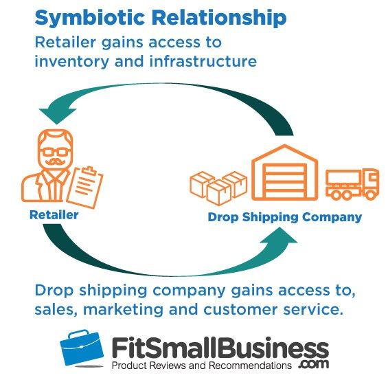 Symbiotic-Relationship-logo