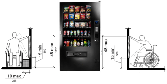 ADA and Vending Machines