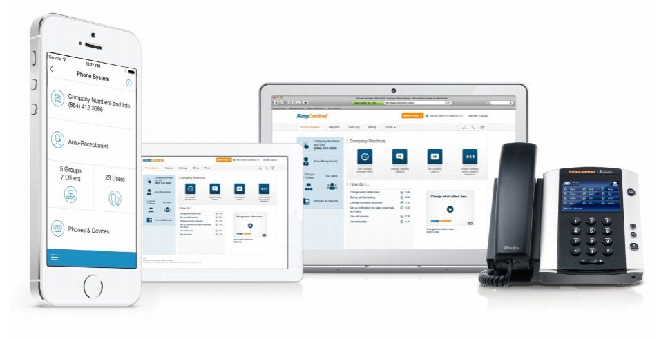 RingCentral VoIP Phones