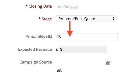 Zoho CRM Proposal:Price Quote