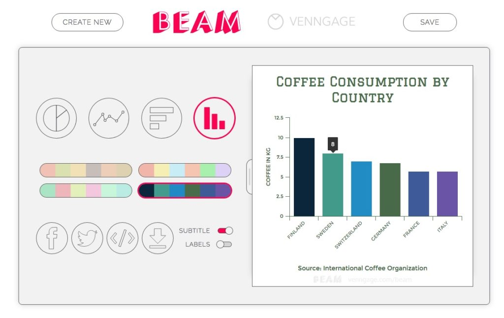 Beam Infographic
