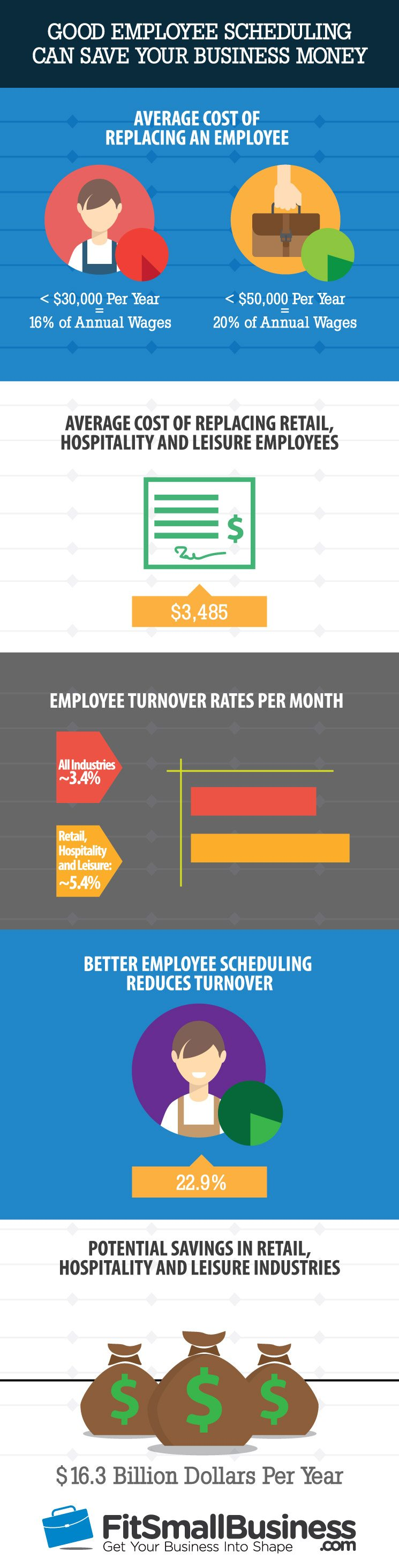 Good-Employee-Scheduling-745x2929-2