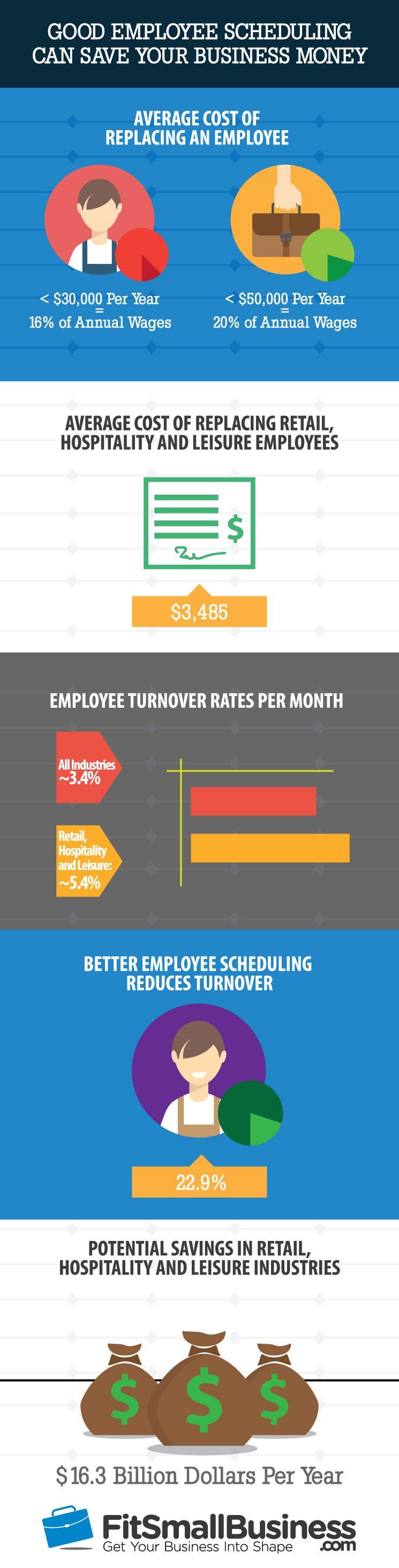 Good-Employee-Scheduling-745x2929-2