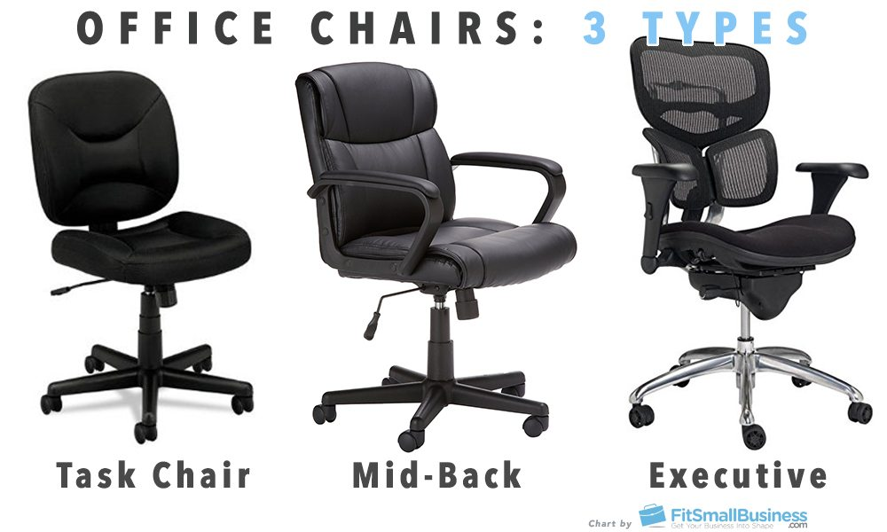 How to Setup An Office: Chairs