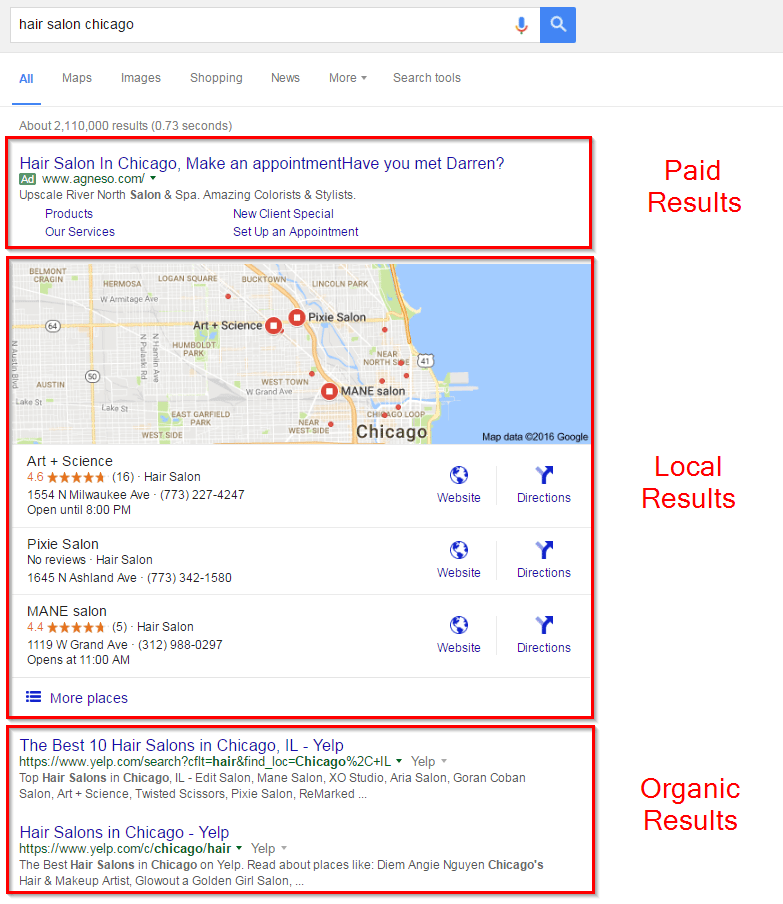 Hair Salon Chicago google rank