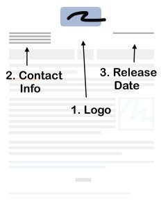 how to write a good press release template