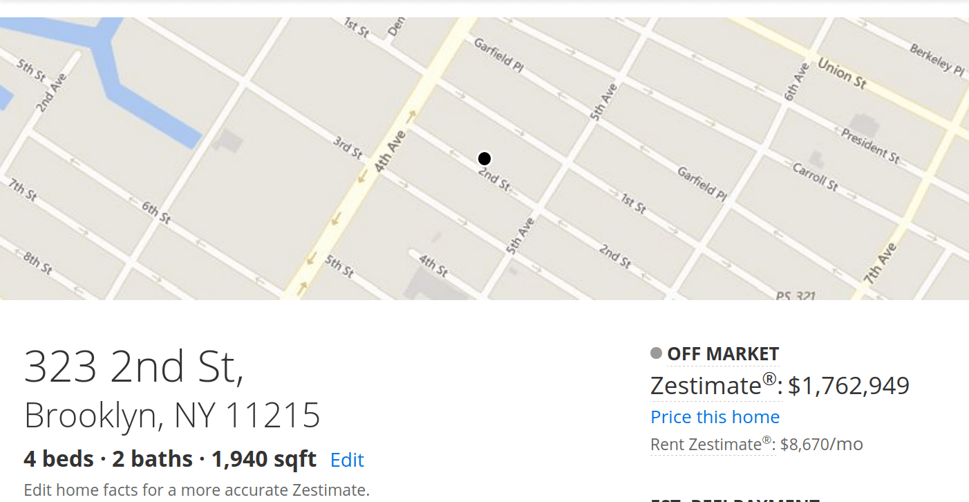 Zillow Zestimate of a property