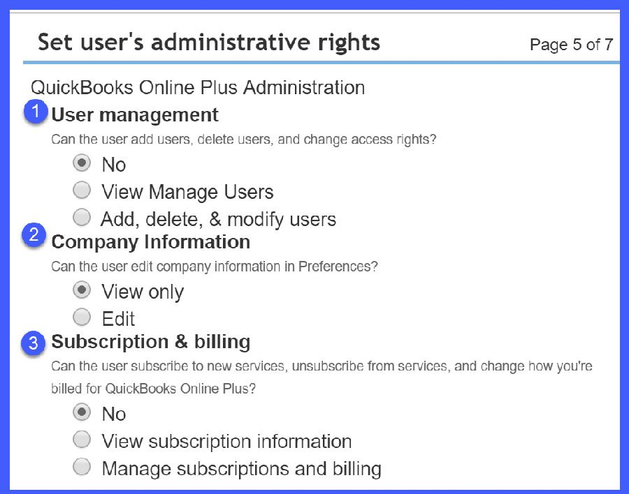 QuickBooks Online Set User's Administrative Rights Window