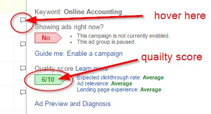 quality score google ad