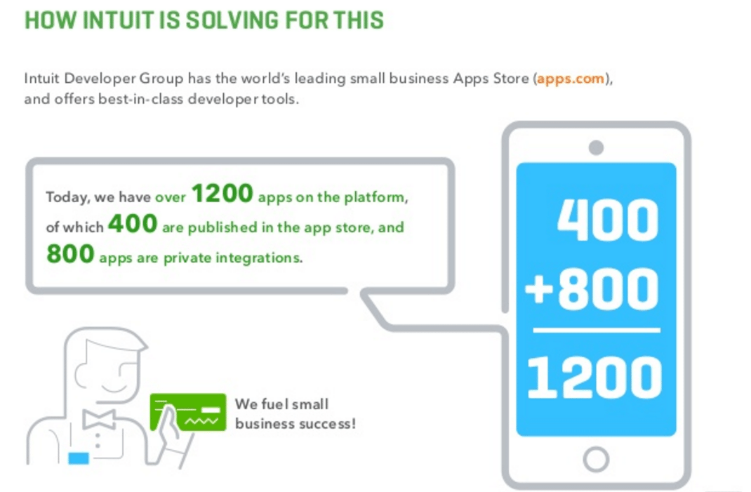 An app store focused on helping small businesses
