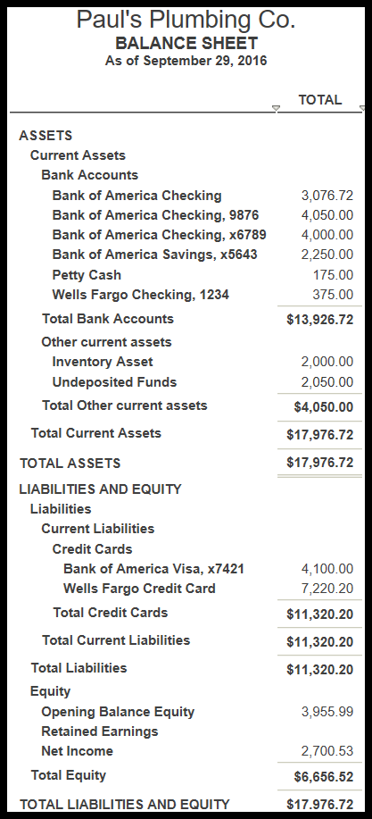 opening day balance sheet example
