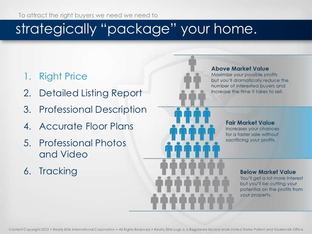strategically-package-your-home