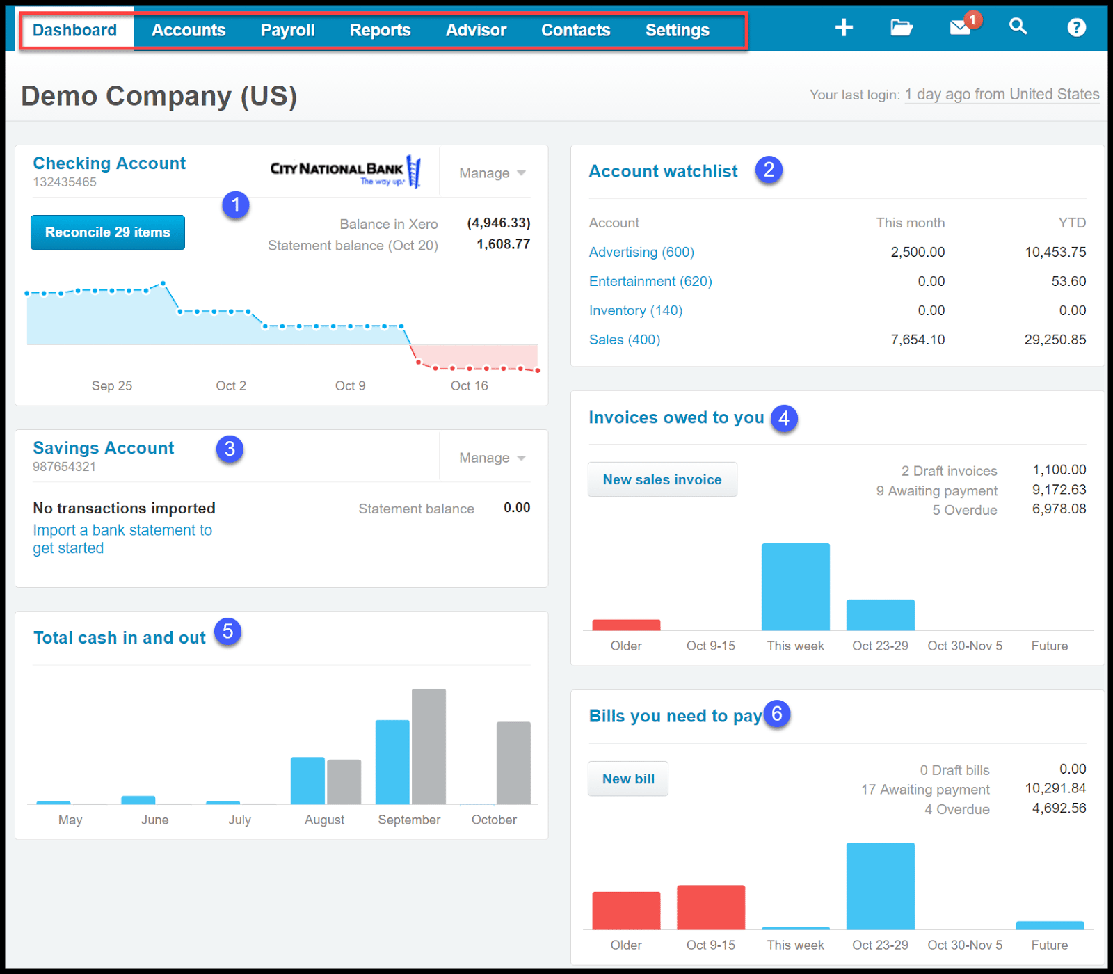 xero-dashboard