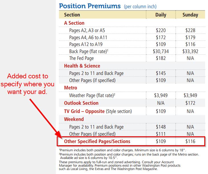 newspaper-ad-premiums