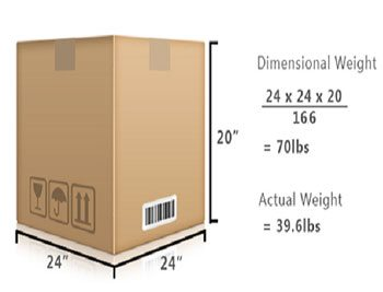 Order fulfillment guide - dimensional weight
