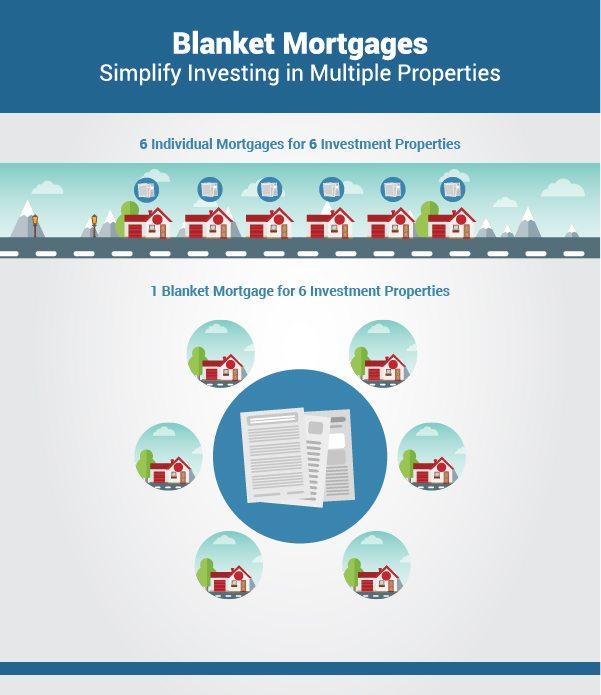 blanket-mortgage-graphic