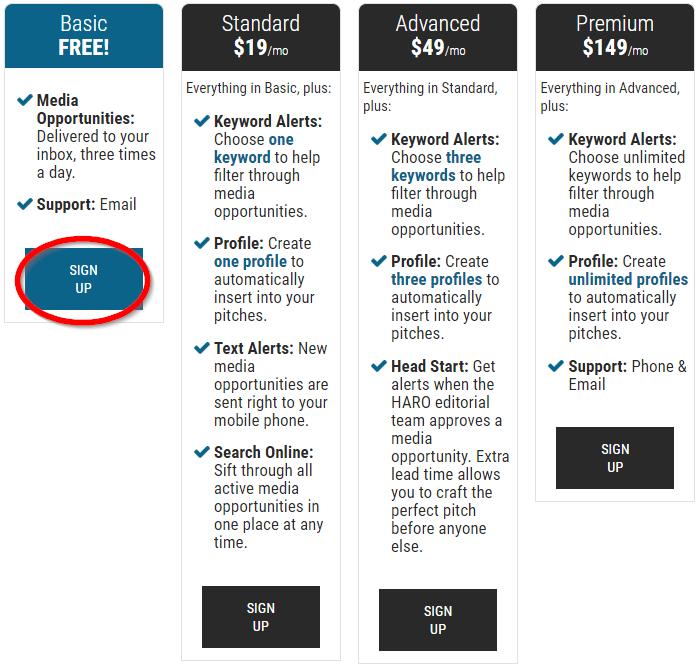 HARO's subscription options
