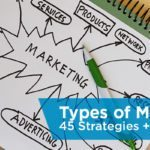 types of marketing
