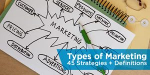 Types of Marketing: 45 Strategies + Definitions