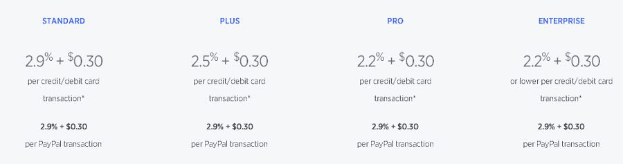 Ecommerce platforms review - BigCommerce Credit Card