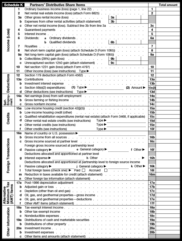 How To Complete Form 1065: US Return of Partnership Income