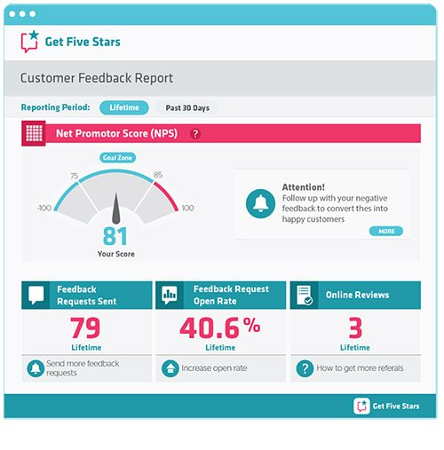 reputation management getfivestars report