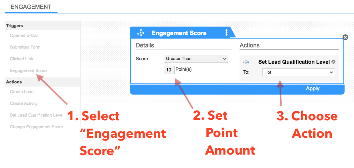 lead scoring trigger actions