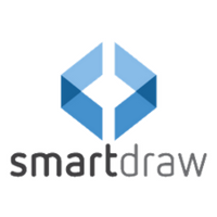SmartDraw, Store Layout Design