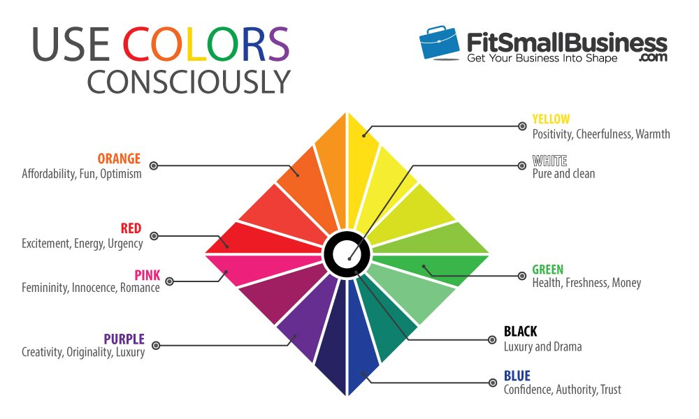 When It Comes To Flyers Consider Colors That Evoke The Message Youre Promoting Heres A Rundown Of What Each Color Represents