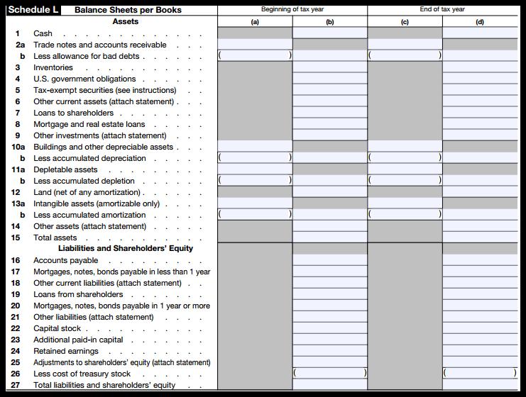 Form 1120S Schedule L