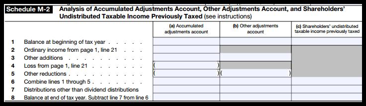 Form 1120S Schedule M-2