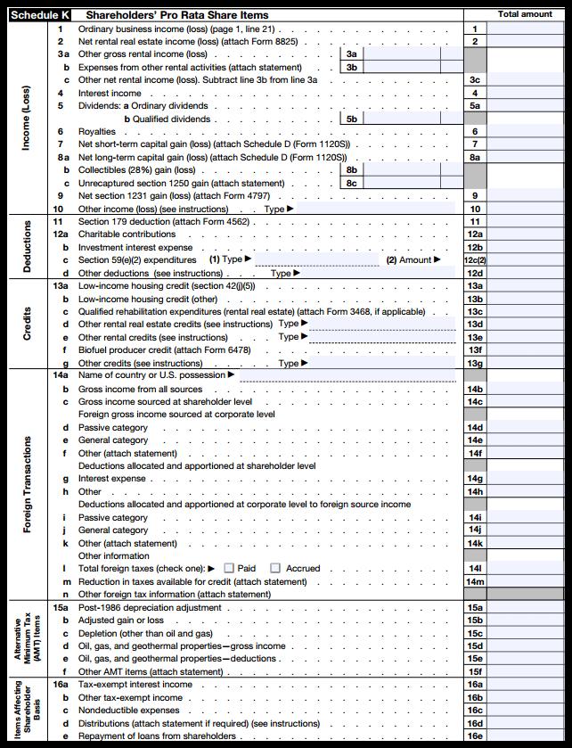Form 1120S Schedule K