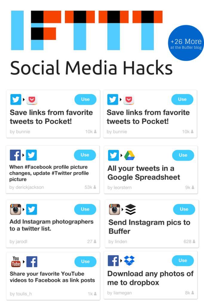 social media tools - IFFT