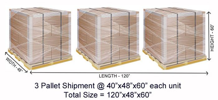 How to get a freight quote - how to figure ltl freight total shipment size