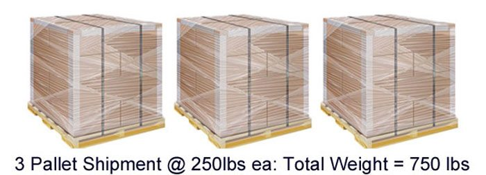 How to get a freight quote - figure total pallet weight multi piece shipment