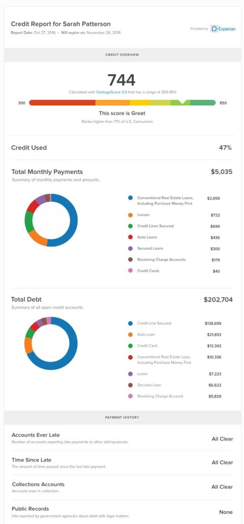 tenant screening services Cozy credit report