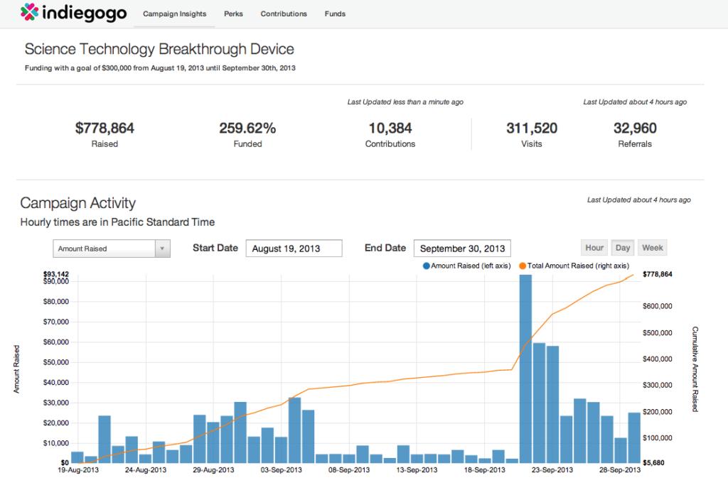 best crowdfunding site indiegogo dashboard